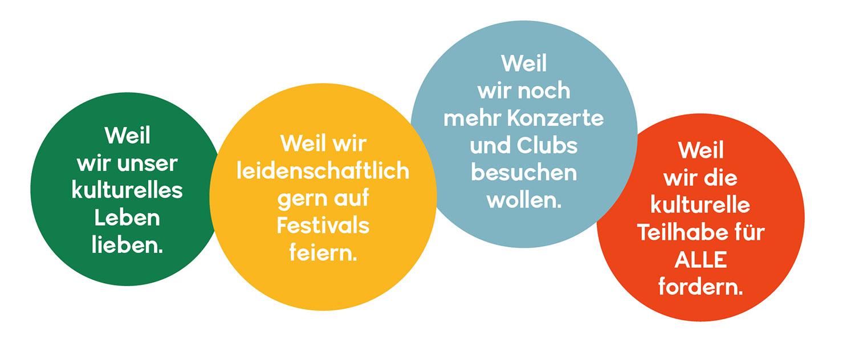 Weil wir unser kulturelles Leben lieben. Weil wir leidenschaftlich gern auf Festivals feiern. Weil wir noch mehr Konzerte und Clubs besuchen wollen. Weil wir die kulturelle Teilhabe für alle fordern.